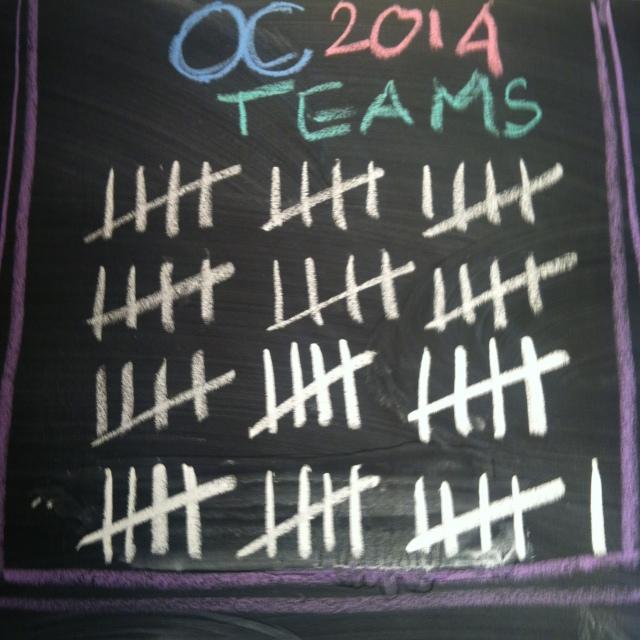 OC2014: ENTRIES CLOSED!